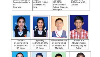 Highest scorers under Bethany Educational Society (R) Mangalore, Karnataka 2018-19