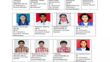 Highest scorers of CBSE and ICSE under Bethany Educational Society (R) Mangalore, Karnataka 2018-19